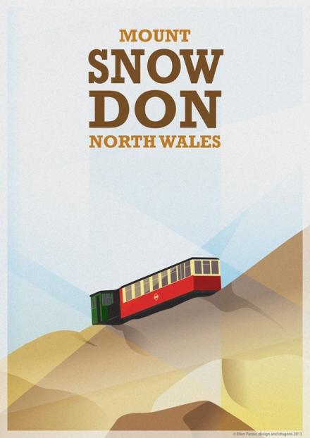 Retro poster Mount Snowdon, Wales